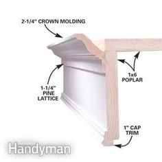 How to Build Window Cornices                                                                                                                                                                                 More