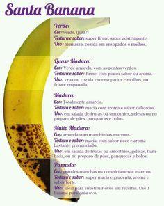 As utilidades da banana na culinária, em todas as fases de amadurecimento