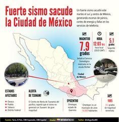 INFOGRAFIA: Fuerte Sismo de 7.9 sacude a la Ciudad de México #infografia #infografic #temblor @infografiasmx
