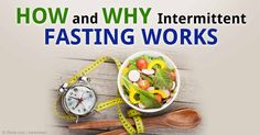 Intermittent fasting or time-restricted eating can help manage your weight and prevent related metabolic dysfunction. Check out how it works.