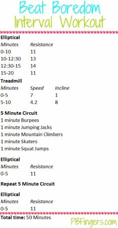beat boredom interval workout - for Friday cardio routines at the gym. Can also do at home subbing stationary bike and jump rope for elliptical and treadmill.