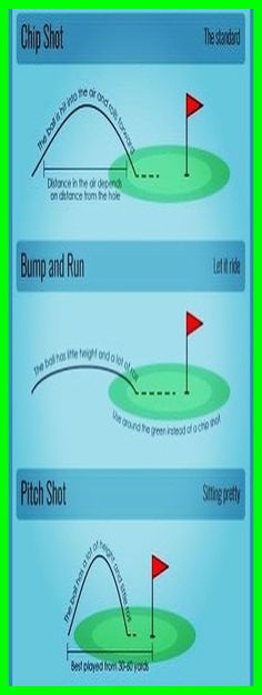 | Golf Tips | Golf Lessons | Short Game Practice Plan | Golf Channel Chipping Lessons. Finest Lessons Ever: Player's chipping suggestion #golf #golfputting #Golf Golf 7 R, Play Golf, Kids Golf, Golf Lessons For Kids, Thema Golf, Golf Basics, Golf Tips Driving, Golf Instructors, Golf Cart Accessories