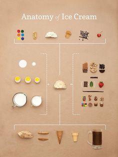 https://it.pinterest.com/Expo2015Milano/expo2015-food-infographics/