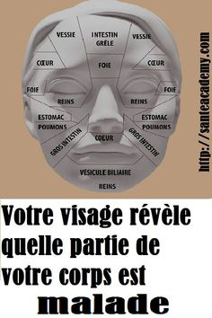 Learn how your face reveals which part of your body is sick and what to do next. Health and wellness Acupuncture, Acupressure, Health And Wellness, Health Tips, Health Fitness, Tai Chi, Life Hacks Shopping, Yoga Anatomy, Face Reveal
