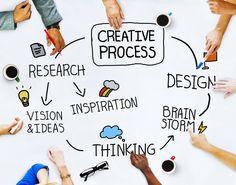 Design Thinking: Prosess og samarbeidsmetode - Smart Innovation Norway Ui Ux Design, One Design, Branding Design, Graphic Design, Signage Design, Mundo Marketing, Guerilla Marketing, Media Marketing, Digital Marketing