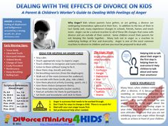 Dealing with anger in children of divorce.  - repinned by @PediaStaff – Please Visit  ht.ly/63sNt for all our pediatric therapy pins