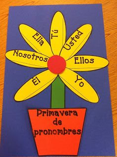B is for Bilingual: spanish subject pronouns