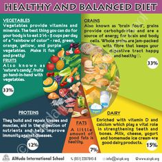 Obesity is a chronic condition defined by a surplus level ofbody fat and is harmful to everyones health. Health Snacks, Health Eating, Health Diet, Nutrition Diet, Put On Weight, Lose Weight, Weight Loss Motivation, Weight Loss Tips, Fat Burning Diet