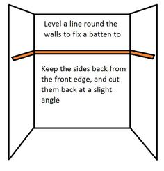 Cut and fix three battens to the walls to support your Alcove shelf Alcove Storage, Alcove Shelving, Alcove Cupboards, Cupboard Shelves, Room Shelves, Build Shelves, Shelf, Diy Built In Shelves, Airing Cupboard