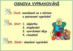 SLOH VYPRAVOVÁNÍ School Hacks, Student Life, Teaching English, Good Advice, Montessori, Homeschool, Language, Teacher, Writing