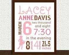 Custom Cowgirl Nursery Art, baby name, personalized, birth stats statistics print, shower gift, western, horse, farmgirl, country girl