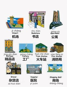 Learn about Airport, Bookstore, Apartment, Fire station, Train station, Factory, Boutique, Grocer, Hospital and Shopping mall in Chinese.