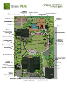 Rain and snow are going to play a huge part in your yard landscaping decisions. For example you will have to plan for your yard landscaping with care. These yard lan Landscape Architecture Drawing, Landscape Design Plans, Landscaping Supplies, Backyard Landscaping, Green Park, Garden Planning, Garden Projects, Amazing Gardens, Garden Inspiration