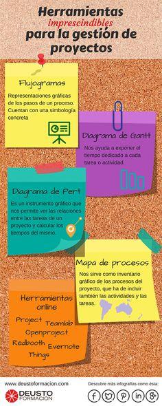 Herramientas imprescindibles para Gestión de Proyectos #infografia #infographic - TICs y Formación
