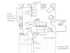 1000 Images About Sewing Room Designs Layouts On