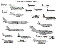 Aircraft of the RAAF Royal Australian Air Force