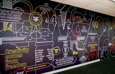 THERE Design - 3M Headquarters wall illustration