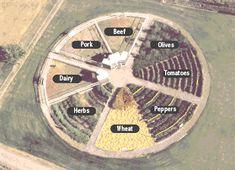 It's a pizza farm. Homestead Layout, Homestead Farm, Homestead Gardens, Homestead Survival, Farm Gardens, Agriculture, Farm Layout, Farm Plans, Mini Farm
