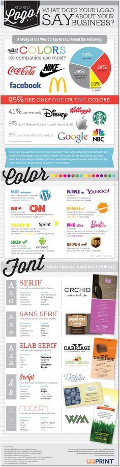 Tipografias, colores y formas más exitosas para un logo