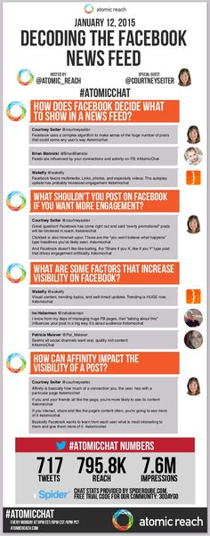 Decoding the #Facebook News Feed
