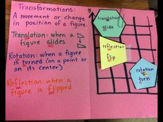 Awesome little book for flip/slide/turn. I made this as.a.poster with my grade 4 math class they loved.it