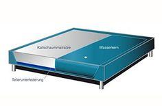 Dual Wasserbett Classic kombiniert zu einem Hybrid-System mit einer 7-Zonen-Kaltschaummatratze. Eine Hälfte bleibt Wasserbett, die andere wird durch die Matratze ersetzt.