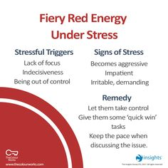 Insights Discovery Fiery Red Energy Under Stress Change Management, Talent Management, Insights Discovery, Strengths Finder, Red Energy, Future Tense, Signs Of Stress, Mental Health Counseling, Colour Therapy