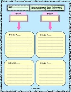 Internet Research Templates Fifth Grade, Research, Nonfiction, Literacy, Success, Internet, Student, Child, Templates