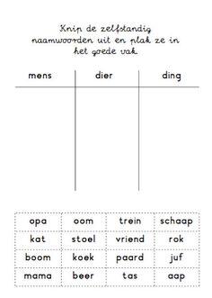 Onderdeel van een spellenpakket waarbij de kinderen de zelfstandig naamwoorden…