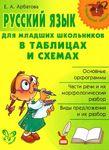 Мобильный LiveInternet Русский язык для младших школьников в таблицах и схемах | Ksu11111 - Дневник Ксю11111 |