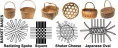 Basket Weaving Supplies