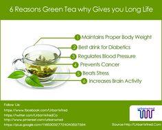 6 Health Benefits of Green Tea With Lemon For Long Life