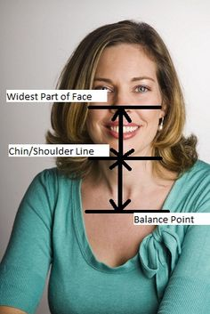 Balance Points For Necklines & Accessories @ Style Affairs by Nutri-Style