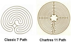 Simple Labyrinth Patterns | HOW TO MAKE A SIMPLE 3 PATH LABYRINTH….