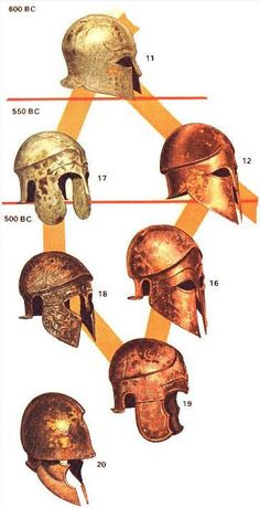 Corinthian helmet evolution Greek helmets of the types found in Thrace, shown in chronological order, from Peter Connolly's Greece and Rome at War. The Chalcidian type is on the left, and the Corinthian type on the right, becoming the Attic and Thracian types at the bottom.