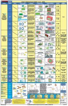 2009 gd&t wall chart