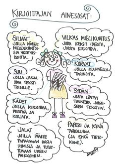 Kirjoittajan ainesosat. Finnish Language, Study Tips, Learn To Read, Knowledge, Parenting, Classroom, Teaching, Writing, Education