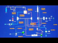 GAS TURBINE SIMULATOR (GTS) #6 TEST CONTROL SCADA GAS TURBINE - YouTube Gas Turbine, Science, Youtube, Youtubers, Youtube Movies
