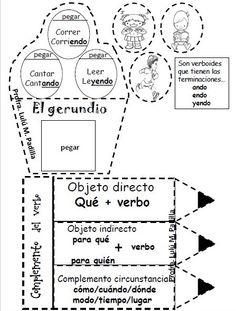 Genial y magnifico Lapbook del verbo   Material Educativo Spanish Grammar, Spanish Vocabulary, Teaching Spanish, Spanish Worksheets, Spanish Activities, Spanish Lessons, Spanish Basics, Teachers Corner, Spanish Classroom