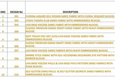 https://flic.kr/s/aHskoQQrsS | HAWAAH | Sudev Fashion Offer Hawaah 201 Series Sarees Catalog  Fabric Details:-  Designer Fabric - Details in image Total Design: 10 Rate: INR 19,230/- MOQ Full Set