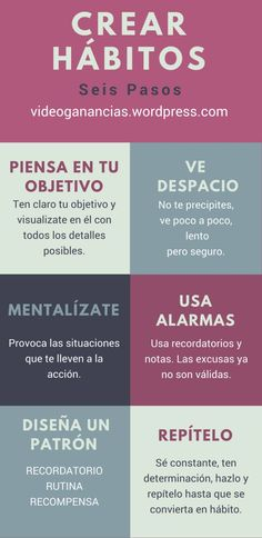 Life Coaching Videos Quotes Tips Printing Videos Ring Products 5am Club, Motivacional Quotes, Good Habits, Positive Mind, Emotional Intelligence, Life Motivation, Study Tips, Self Improvement, Personal Development