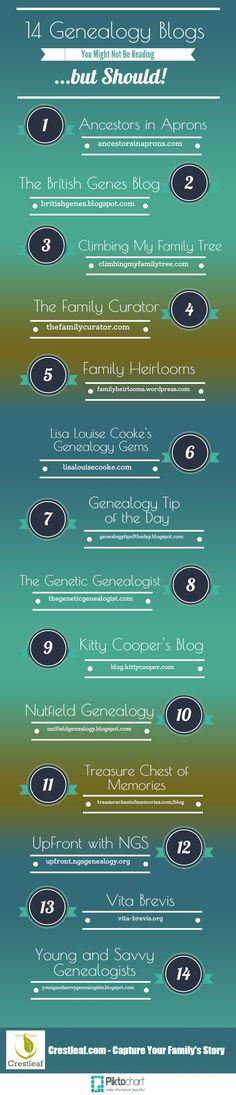 RootDig.com: 14 Genealogy Blogs You Might Not Be Reading