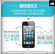 How has the use of mobile internet changed the way we  the consumer shops shops today, this infographic has  a breakdown about new trends in this fast growing trend.