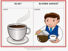 Learn Turkish, Speech Therapy, Clip Art, Learning, Pictures, Character, Speech Pathology, Frases, Candle