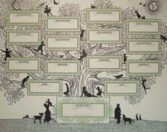 Vintage Art Deco Style Family Tree Chart Printable...for heritage scrapbooks or genealogy project...just fill it in!