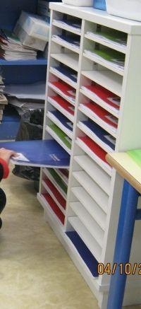Autonomie et évaluation continue et formative: les brevets - Petite Section Petite Section, Evaluation, Ikea Hack, Early Childhood, Shoe Rack, Classroom, Teaching, Deco, School