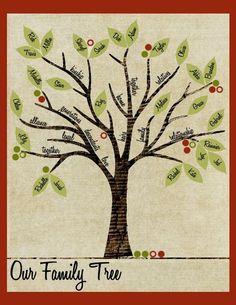 family tree leaves