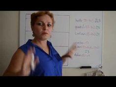 DIY : Modelagem de blusa com decote V e gola Esporte: Aula 10 - YouTube