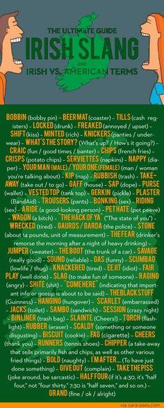 The Ultimate Guide to Irish Slang + Irish vs. American terms | via http://www.sara-sees.com