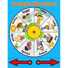 "nvite students to observe daily weather patterns with this interactive Weather Wheel Chart. It features kid-friendly illustrations to reinforce various types of weather. Chart measures 17"" x 22"". Char"